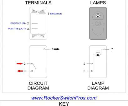 on on toggle switch wiring Spst Rocker Switch Wiring Diagram Fresh Wiring Diagram Masthead Amplifier Fresh Lovely Dpdt Switch Wiring On On Toggle Switch Wiring Cleaver Spst Rocker Switch Wiring Diagram Fresh Wiring Diagram Masthead Amplifier Fresh Lovely Dpdt Switch Wiring Collections