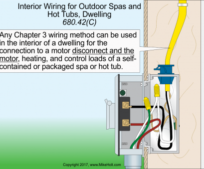 Admirable Outdoor Electrical Wiring Code Popular How To Avoid Common Wiring Digital Resources Counpmognl