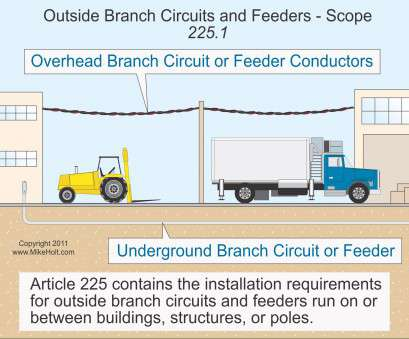 outdoor overhead electrical wire types NEC Rules on Outside Branch Circuits, Feeders, Electrical Construction & Maintenance (EC&M) Magazine Outdoor Overhead Electrical Wire Types Simple NEC Rules On Outside Branch Circuits, Feeders, Electrical Construction & Maintenance (EC&M) Magazine Ideas