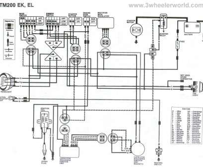 overall electrical wiring diagram Polaris Carburetor Adjustment Chart Unique Polaris Phoenix, Wiring Diagram Ground Electrical Wiring Overall Electrical Wiring Diagram Brilliant Polaris Carburetor Adjustment Chart Unique Polaris Phoenix, Wiring Diagram Ground Electrical Wiring Images