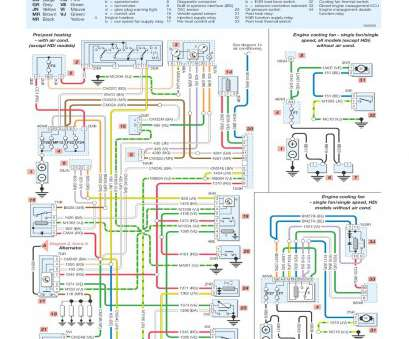 Peugeot, Electrical Wiring Diagram Nice Charming Peugeot, Towbar Wiring Diagram Images, Best Image Solutions