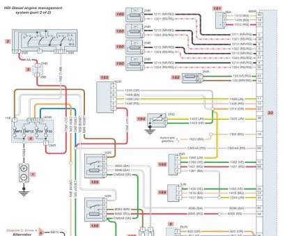 Peugeot, Electrical Wiring Diagram Simple Peugeot, Wiring Diagram, Example Electrical Wiring Diagram U2022 Rh Huntervalleyhotels Co Solutions