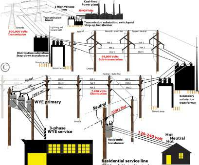 phases of residential electrical wiring include 3-phase water heater Phases Of Residential Electrical Wiring Include Fantastic 3-Phase Water Heater Images
