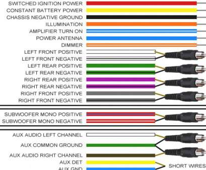 pioneer avh 290bt wiring diagram (This wiring picture is, Pioneer brand, only intended as a general guide) Pioneer, 290Bt Wiring Diagram Simple (This Wiring Picture Is, Pioneer Brand, Only Intended As A General Guide) Ideas