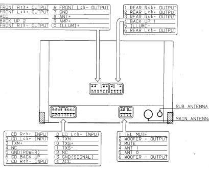 Wire Stop Start Wiring Diagram on 3 phase motor control wiring diagram, start stop station diagram, stop start motor diagram, 3 wire tail light ezgo, 3-way switch diagram, start stop switch diagram, motor start circuit diagram, push button start stop diagram, contactor wiring diagram, 2 wire start stop diagram, 5 wire start stop diagram, motor starter wiring diagram,