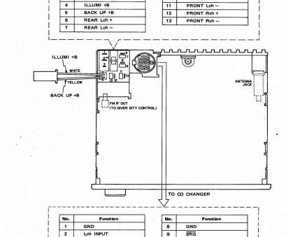 pioneer deh p4400 wiring diagram Pioneer, P4400 Wiring Diagram Unique Pioneer 2700 Wiring Diagram Bs Explore Schematic Wiring Diagram • Pioneer, P4400 Wiring Diagram Fantastic Pioneer, P4400 Wiring Diagram Unique Pioneer 2700 Wiring Diagram Bs Explore Schematic Wiring Diagram • Collections