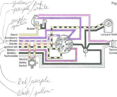 pivot illumi starter wiring diagram nice dcp 3861 in warn 8274 wiring  diagram, philteg