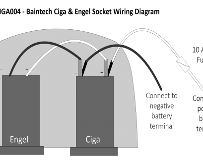 power outlet wiring diagrams BAINTECH Surface Mount Double (Ciga + Engel Socket) Power Outlet Wiring Diagrams Simple BAINTECH Surface Mount Double (Ciga + Engel Socket) Galleries
