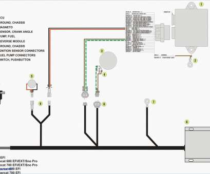 power outlet wiring tutorial Wiring Diagram Ac Livina Wire Data Schema \u2022 AC Power Outlet Diagram Ac Plug Wire Diagram Power Outlet Wiring Tutorial Simple Wiring Diagram Ac Livina Wire Data Schema \U2022 AC Power Outlet Diagram Ac Plug Wire Diagram Collections