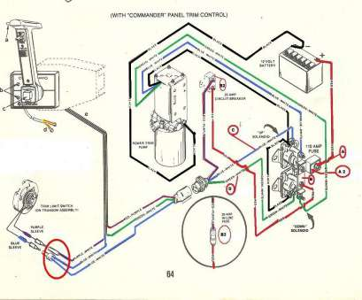 Power Trim Wiring Diagram Johnson Fantastic 115 Johnson Trim Motor Wiring Diagram Archive Of Automotive Wiring 25 HP Johnson Wiring-Diagram Galleries