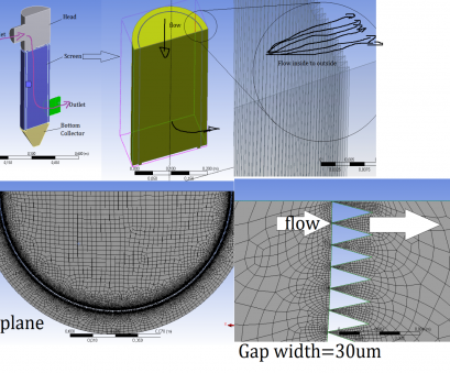 pressure drop through wire mesh screen ANSYS Meshing] Meshing a wedge-wire screen: in 2D works fine, in Pressure Drop Through Wire Mesh Screen Most ANSYS Meshing] Meshing A Wedge-Wire Screen: In 2D Works Fine, In Collections