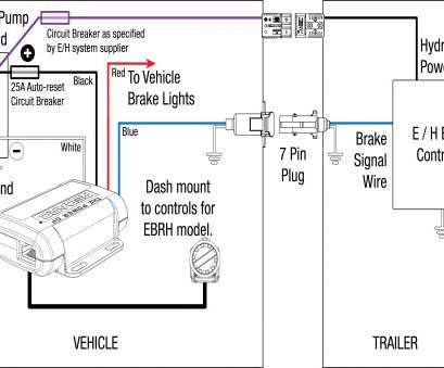 primus trailer brake controller wiring diagram ... Primus Brake Controller Wiring Diagram Electric Trailer Brake Controller Wiring Diagram, Inst 03 at Of Primus Trailer Brake Controller Wiring Diagram Creative ... Primus Brake Controller Wiring Diagram Electric Trailer Brake Controller Wiring Diagram, Inst 03 At Of Photos