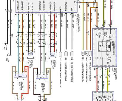 pt cruiser starter wiring diagram 2012 ford F, Trailer Wiring Diagram Best ford F150 Trailer Of 2006 Pt Cruiser Stereo Pt Cruiser Starter Wiring Diagram Professional 2012 Ford F, Trailer Wiring Diagram Best Ford F150 Trailer Of 2006 Pt Cruiser Stereo Pictures