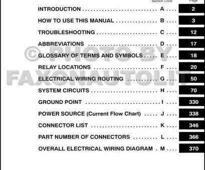 rav4 electrical wiring diagram 2007 Toyota RAV4 Wiring Diagram Manual Original. Table of Contents Page Rav4 Electrical Wiring Diagram Brilliant 2007 Toyota RAV4 Wiring Diagram Manual Original. Table Of Contents Page Pictures