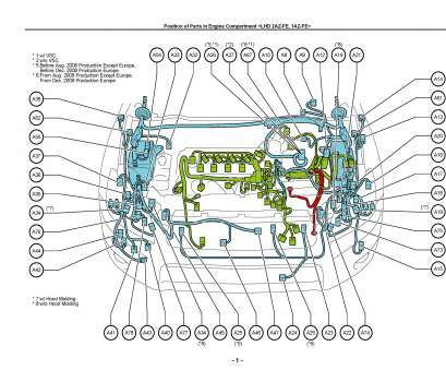 rav4 electrical wiring diagram UK, Europe, North America, Toyota RAV4, Electrical Wir Rav4 Electrical Wiring Diagram Perfect UK, Europe, North America, Toyota RAV4, Electrical Wir Solutions