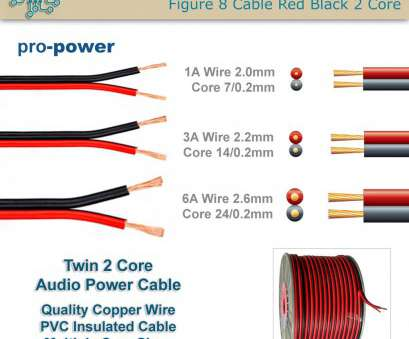 red black electrical wiring Quality 2 Core, Black Speaker Power Auto Cable Insulated Copper Stranded Wire, eBay Red Black Electrical Wiring Brilliant Quality 2 Core, Black Speaker Power Auto Cable Insulated Copper Stranded Wire, EBay Collections