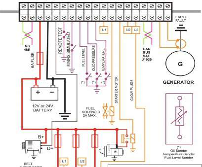 10 Professional Residential Electrical Panel Wiring Diagram Pictures