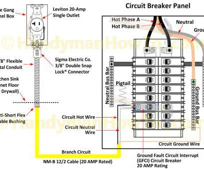 Residential Electrical Panel Wiring Diagram Fantastic Circuit Breaker Panel Wiring Diagram Electrical, Box, Starfm.Me Ideas