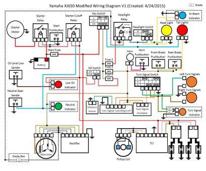 Residential Electrical Panel Wiring Diagram Fantastic Electrical Wiring Diagram In House, Wellread.Me Pictures