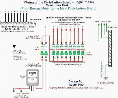 Residential Electrical Panel Wiring Diagram Nice Home Fuse, Wiring Diagram Starfm Me 1950S Fuse Panel Wiring Diagram Electrical Panel Board Wiring Ideas
