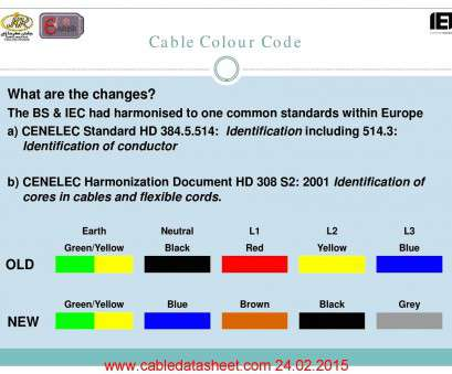 residential electrical wiring code 240vac wire colors wire center u2022 rh flrishfarm co Basic Electrical Wiring Diagrams Circuit Breaker Residential Electrical Wiring Code Perfect 240Vac Wire Colors Wire Center U2022 Rh Flrishfarm Co Basic Electrical Wiring Diagrams Circuit Breaker Ideas