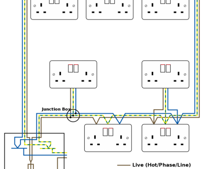 residential electrical wiring guide basic household electrical wiring wiring data rh unroutine co Residential Wiring Tips Residential Wiring Guide Residential Electrical Wiring Guide Simple Basic Household Electrical Wiring Wiring Data Rh Unroutine Co Residential Wiring Tips Residential Wiring Guide Galleries