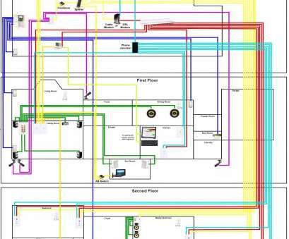 residential electrical wiring guide electrical house wiring trusted wiring diagrams rh kroud co Home Electrical Wiring Guide Home Electrical Wiring Residential Electrical Wiring Guide Cleaver Electrical House Wiring Trusted Wiring Diagrams Rh Kroud Co Home Electrical Wiring Guide Home Electrical Wiring Solutions
