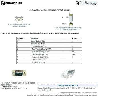 Magnificent Rj11 Serial Wiring Diagram Carbonvote Mudit Blog Wiring Database Gramgelartorg