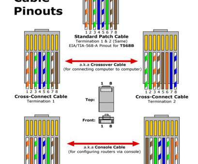 rj45 connector wiring a cat wiring color code cat6 diagram cat5 jack, cable connector rh lambdarepos, cat6 crimp connectors solid cable Cat6 RJ45 Wiring -Diagram Rj45 Connector Wiring A Professional Cat Wiring Color Code Cat6 Diagram Cat5 Jack, Cable Connector Rh Lambdarepos, Cat6 Crimp Connectors Solid Cable Cat6 RJ45 Wiring -Diagram Photos