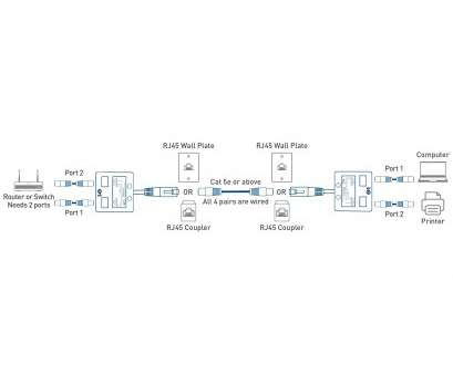 rj45 coupler wiring diagram Amazon.com: Cable Matters RJ45 Ethernet Cable Splitter (Ethernet Cable Share Kit) in Black: Computers & Accessories Rj45 Coupler Wiring Diagram Practical Amazon.Com: Cable Matters RJ45 Ethernet Cable Splitter (Ethernet Cable Share Kit) In Black: Computers & Accessories Pictures