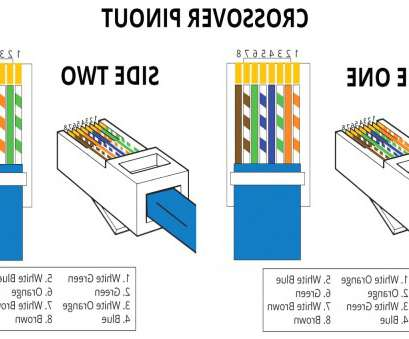 rj45 coupler wiring diagram t1 crossover cable rj45 pinout wiring  diagrams, cat5e or cat6 in