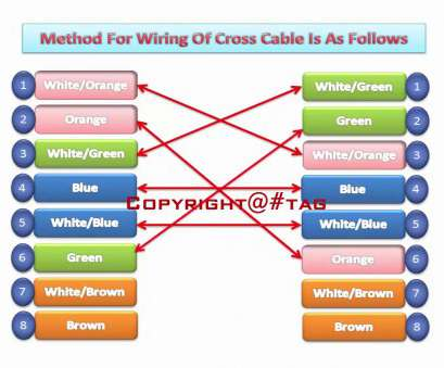 rj45 crossover cable wiring diagram how to make a direct straight connection, rj45 cable youtube rh youtube, CAT5 RJ45 Wiring -Diagram rj45 crossover wiring diagram Rj45 Crossover Cable Wiring Diagram Practical How To Make A Direct Straight Connection, Rj45 Cable Youtube Rh Youtube, CAT5 RJ45 Wiring -Diagram Rj45 Crossover Wiring Diagram Solutions
