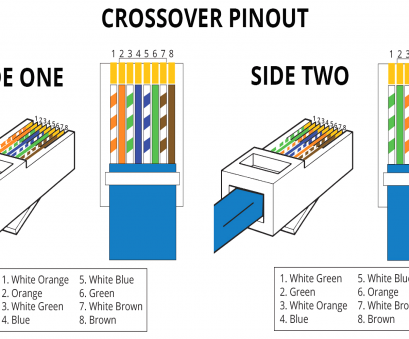 rj45 crossover wiring diagram Rj45 To Rj11 Wiring Diagram Lovely Famous Wire Spec In For Rj45 Crossover Wiring Diagram Creative Rj45 To Rj11 Wiring Diagram Lovely Famous Wire Spec In For Pictures