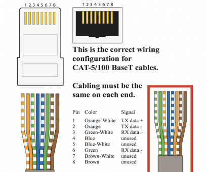 9 Most Rj45    Data    Jack    Wiring       Diagram    Photos  Tone Tastic
