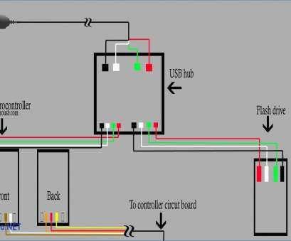 rj45 jack wiring diagram most rca to rj45 wiring diagram trusted  schematic diagrams u2022 rh sarome