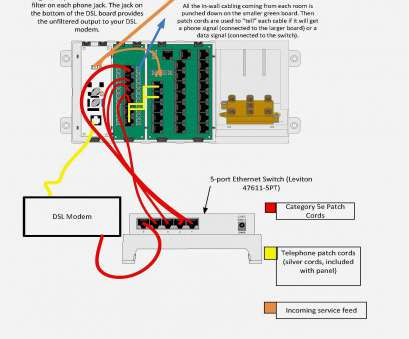 Rj45 Plug Wiring Diagram Professional Wiring Diagram, Ethernet Wall Jack, Wiring Diagram Rj45 Plug, Wiring Diagram Collection Images