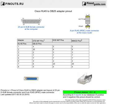 rj45 to db25 wiring diagram Cisco RJ45 to DB25 adapter pinout diagram @ pinouts.ru 19 Practical Rj45 To Db25 Wiring Diagram Galleries