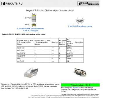 rj45 to serial wiring diagram Baytech RPC-3 to, serial port adapter pinout diagram @ pinouts.ru Rj45 To Serial Wiring Diagram Popular Baytech RPC-3 To, Serial Port Adapter Pinout Diagram @ Pinouts.Ru Photos