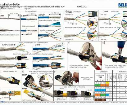 rj45 wall wiring diagram Rj45 Wall Plate Wiring Diagram Inspirational, 6 Wiring Diagram, Wall Plates Rj45 Wall Wiring Diagram Popular Rj45 Wall Plate Wiring Diagram Inspirational, 6 Wiring Diagram, Wall Plates Collections