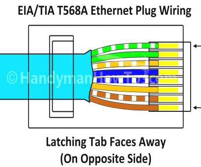 rj45 wiring diagram 100mb wiring diagram of ethernet cable best cat5et568bwiringdiagram wire rh jasonaparicio co 11 Most Rj45 Wiring Diagram 100Mb Photos