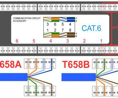 13 Most Rj45 Wiring Diagram A Or B Pictures