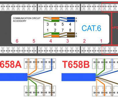 rj45 wiring diagram cat5 B Wiring Scheme Wiring Diagram Bots Straight RJ45 Wiring-Diagram Cat5 Rj45 Wiring Diagram 11 Perfect Rj45 Wiring Diagram Cat5 Ideas
