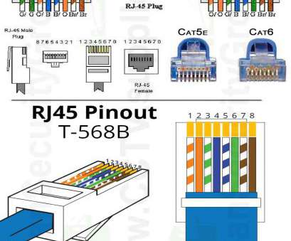 rj45 wiring diagram cat5 Rj45 Wiring Diagram, Ether Cable Of Cat5, Fit, In B Within Cat5e A Rj45 Wiring Diagram Cat5 Popular Rj45 Wiring Diagram, Ether Cable Of Cat5, Fit, In B Within Cat5E A Images