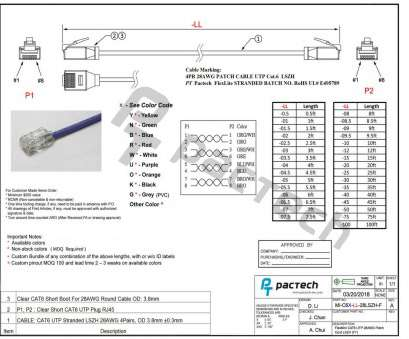 rj45 wiring diagram for cat6 cat6 straight through wiring diagram, cat 6 wiring diagram rj45 rh pickenscountymedicalcenter, RJ45 Wiring Cat8 Cat6 Jack Wiring Rj45 Wiring Diagram, Cat6 Brilliant Cat6 Straight Through Wiring Diagram, Cat 6 Wiring Diagram Rj45 Rh Pickenscountymedicalcenter, RJ45 Wiring Cat8 Cat6 Jack Wiring Collections