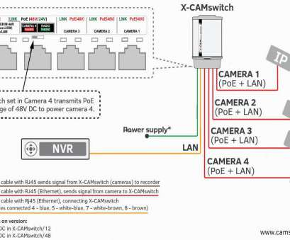Security Camera 4 Pin Diagram - All Diagram Schematics on