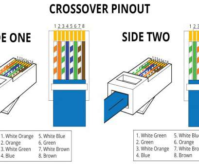 rj45 wiring diagram crossover straight and Rj45 Pinout Wiring Diagrams, Cat5e Or Cat6 Cable At Diagram Straight Through 0, Cat 5E Wiring Diagram Rj45 Wiring Diagram Crossover Straight And Practical Rj45 Pinout Wiring Diagrams, Cat5E Or Cat6 Cable At Diagram Straight Through 0, Cat 5E Wiring Diagram Collections