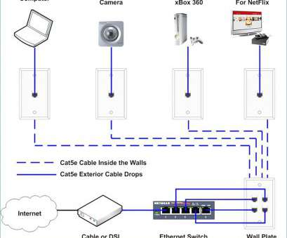 rj45 wiring diagram for internet Ethernet Cable Color Coding Diagram, Internet Centre Data, • Rj45 Wiring Diagram, Internet Perfect Ethernet Cable Color Coding Diagram, Internet Centre Data, • Solutions