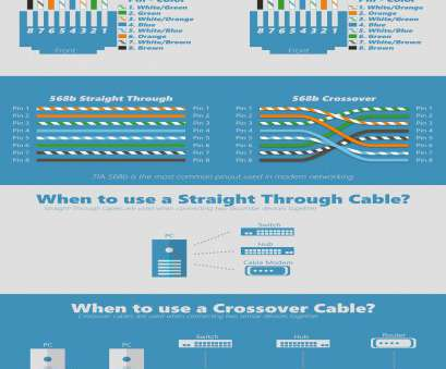 rj45 wiring diagram straight through straight through crossover rollover cable pinouts explained rh computercablestore, Cat 6 RJ45 Wiring-Diagram RJ11 to RJ45 Wiring-Diagram Rj45 Wiring Diagram Straight Through Fantastic Straight Through Crossover Rollover Cable Pinouts Explained Rh Computercablestore, Cat 6 RJ45 Wiring-Diagram RJ11 To RJ45 Wiring-Diagram Ideas