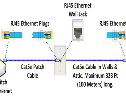 rj45 wiring diagram straight through Wiring Diagram, Rj45 Jacks Cat6 Network Cable Alluring Ethernet And Rj45 Wiring Diagram Straight Through Practical Wiring Diagram, Rj45 Jacks Cat6 Network Cable Alluring Ethernet And Pictures