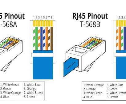 rj45 wiring diagram t568b T568b Wiring Diagram, Wiring Diagram Website Rj45 Wiring Diagram T568B Most T568B Wiring Diagram, Wiring Diagram Website Collections